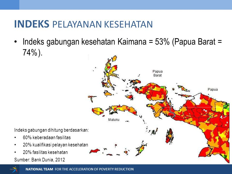 NATIONAL TEAM FOR THE ACCELERATION OF POVERTY REDUCTION INDEKS PELAYANAN KESEHATAN Indeks gabungan kesehatan Kaimana = 53% (Papua Barat = 74%).