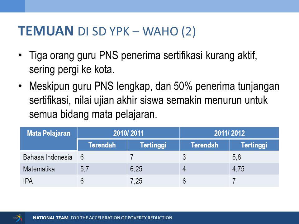 NATIONAL TEAM FOR THE ACCELERATION OF POVERTY REDUCTION TANTANGAN PENDIDIKAN DAERAH TERPENCIL Tingkat ketidakhadiran guru di daerah terpencil (25%) lebih tinggi dibandingkan nasional (15%).