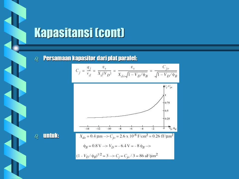 b Persamaan kapasitor dari plat paralel: b untuk: