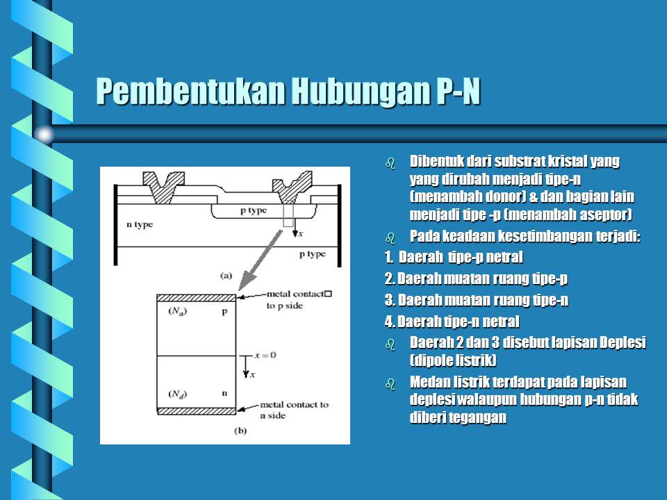 Pembentukan Hubungan P-N b Dibentuk dari substrat kristal yang yang dirubah menjadi tipe-n (menambah donor) & dan bagian lain menjadi tipe -p (menamba