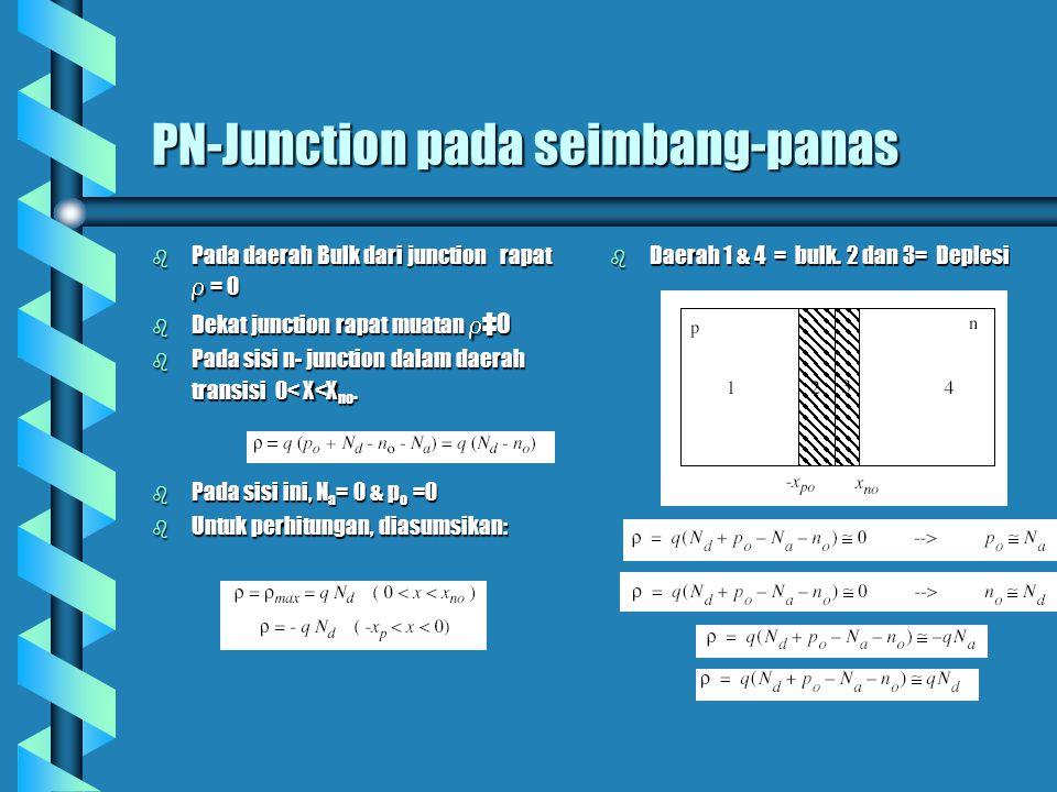 PN-Junction pada seimbang-panas b Pada daerah Bulk dari junction rapat  = 0 b Dekat junction rapat muatan  ‡0 b Pada sisi n- junction dalam daerah t