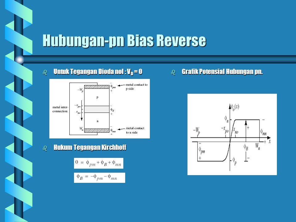 Hubungan-pn Bias Reverse b Untuk Tegangan Dioda nol : V D = 0 b Hukum Tegangan Kirchhoff b Grafik Potensial Hubungan pn.