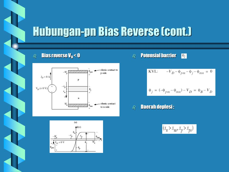 Hubungan-pn Bias Reverse (cont.) b Bias reverse V D < 0 b Potensial barrier b Daerah deplesi :