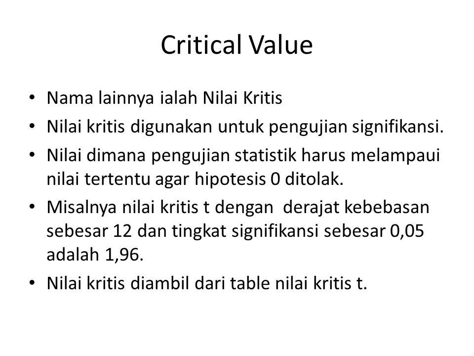 Critical Value Nama lainnya ialah Nilai Kritis Nilai kritis digunakan untuk pengujian signifikansi. Nilai dimana pengujian statistik harus melampaui n