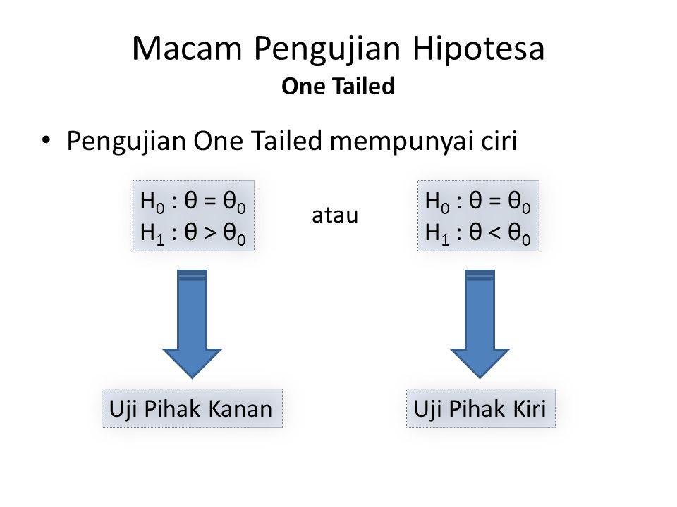 Macam Pengujian Hipotesa One Tailed Pengujian One Tailed mempunyai ciri H 0 : θ = θ 0 H 1 : θ > θ 0 H 0 : θ = θ 0 H 1 : θ > θ 0 H 0 : θ = θ 0 H 1 : θ