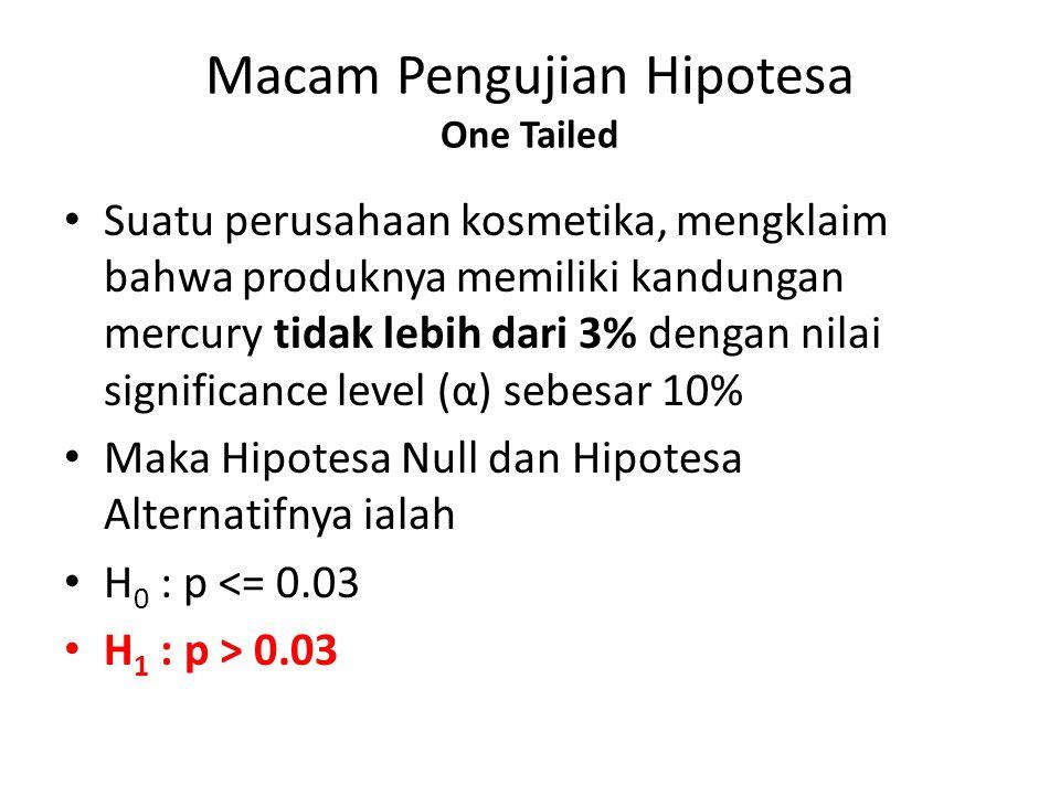 Macam Pengujian Hipotesa One Tailed Suatu perusahaan kosmetika, mengklaim bahwa produknya memiliki kandungan mercury tidak lebih dari 3% dengan nilai