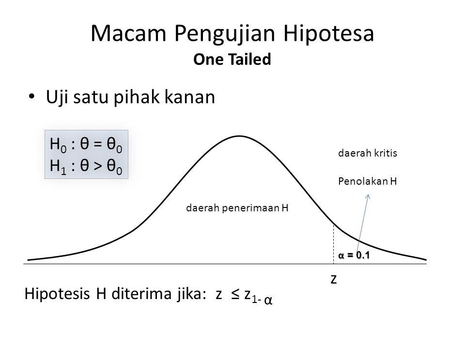 Macam Pengujian Hipotesa One Tailed Uji satu pihak kanan daerah kritis Penolakan H α = 0.1 daerah penerimaan H Hipotesis H diterima jika: z ≤ z 1- α H