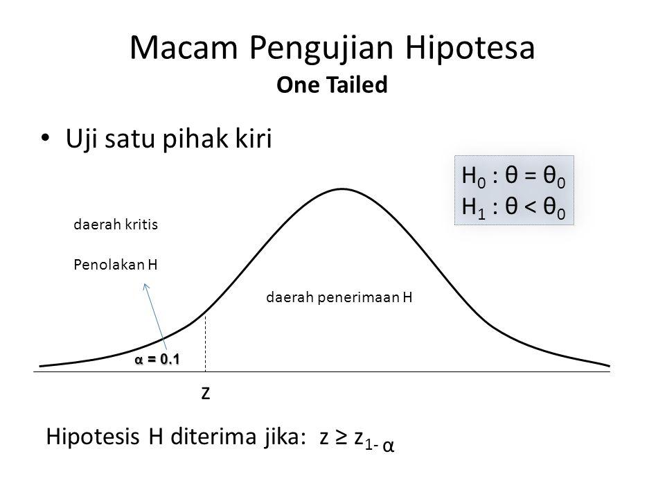 Macam Pengujian Hipotesa One Tailed Uji satu pihak kiri daerah kritis Penolakan H daerah penerimaan H Hipotesis H diterima jika: z ≥ z 1- α H 0 : θ =