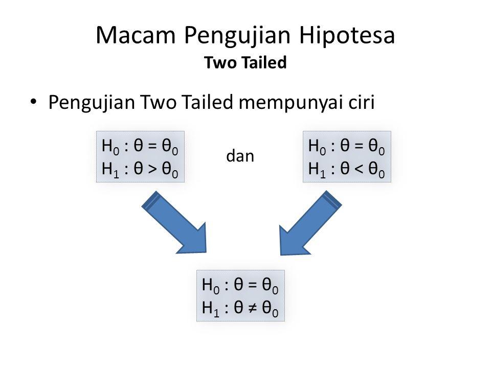 Macam Pengujian Hipotesa Two Tailed Pengujian Two Tailed mempunyai ciri H 0 : θ = θ 0 H 1 : θ > θ 0 H 0 : θ = θ 0 H 1 : θ > θ 0 H 0 : θ = θ 0 H 1 : θ