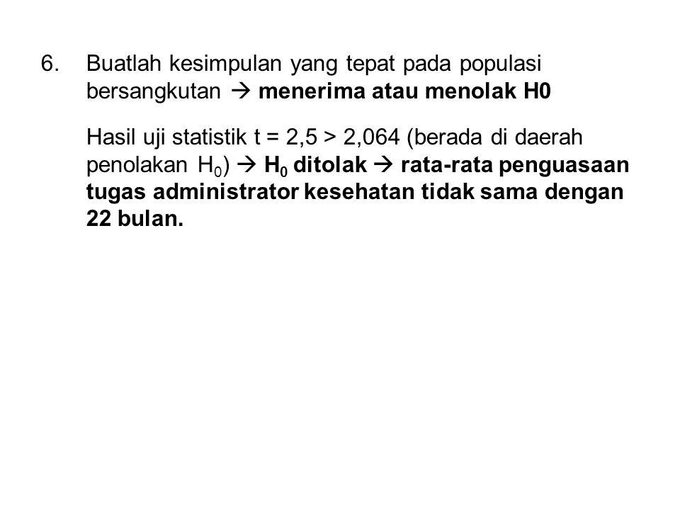 6.Buatlah kesimpulan yang tepat pada populasi bersangkutan  menerima atau menolak H0 Hasil uji statistik t = 2,5 > 2,064 (berada di daerah penolakan