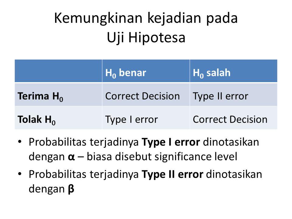 Kemungkinan kejadian pada Uji Hipotesa H 0 benarH 0 salah Terima H 0 Correct DecisionType II error Tolak H 0 Type I errorCorrect Decision Probabilitas