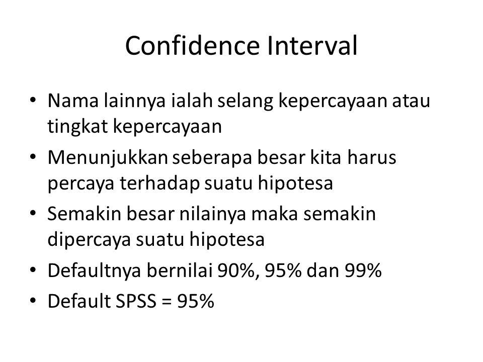 Confidence Interval Nama lainnya ialah selang kepercayaan atau tingkat kepercayaan Menunjukkan seberapa besar kita harus percaya terhadap suatu hipote