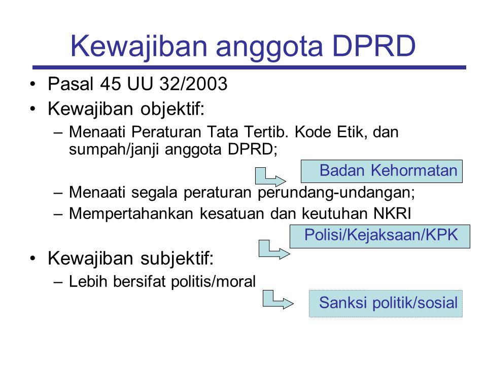 Kewajiban anggota DPRD Pasal 45 UU 32/2003 Kewajiban objektif: –Menaati Peraturan Tata Tertib. Kode Etik, dan sumpah/janji anggota DPRD; Badan Kehorma