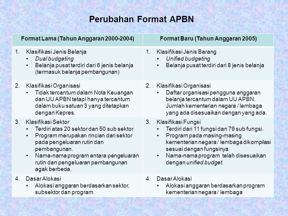 Perubahan Format APBN Format Lama (Tahun Anggaran 2000-2004)Format Baru (Tahun Anggaran 2005) 1.Klasifikasi Jenis Belanja Dual budgeting Belanja pusat