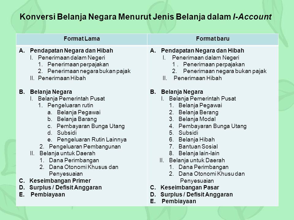 Konversi Belanja Negara Menurut Jenis Belanja dalam I-Account Format LamaFormat baru A.Pendapatan Negara dan Hibah I. Penerimaan dalam Negeri 1. Pener