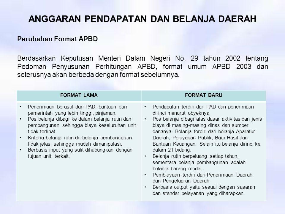ANGGARAN PENDAPATAN DAN BELANJA DAERAH Perubahan Format APBD Berdasarkan Keputusan Menteri Dalam Negeri No. 29 tahun 2002 tentang Pedoman Penyusunan P