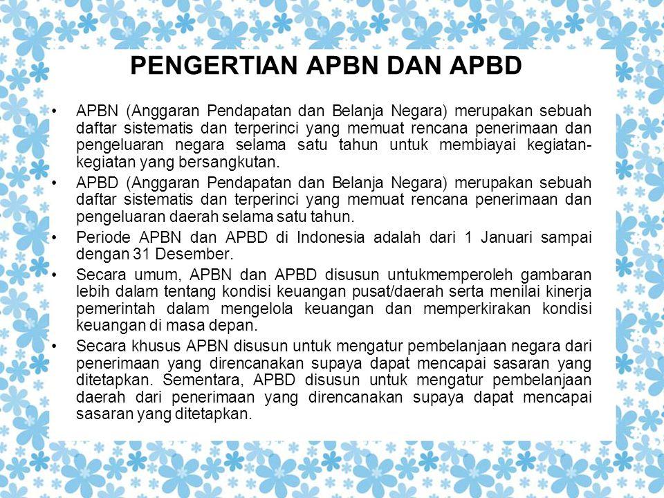 PENGERTIAN APBN DAN APBD APBN (Anggaran Pendapatan dan Belanja Negara) merupakan sebuah daftar sistematis dan terperinci yang memuat rencana penerimaa