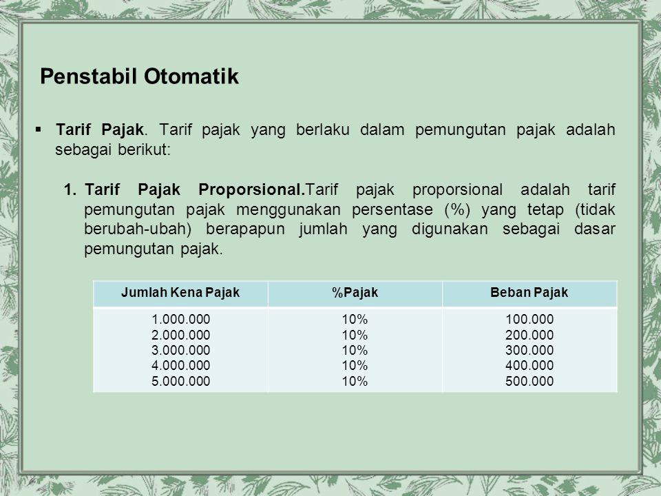 Penstabil Otomatik  Tarif Pajak. Tarif pajak yang berlaku dalam pemungutan pajak adalah sebagai berikut: 1.Tarif Pajak Proporsional.Tarif pajak propo