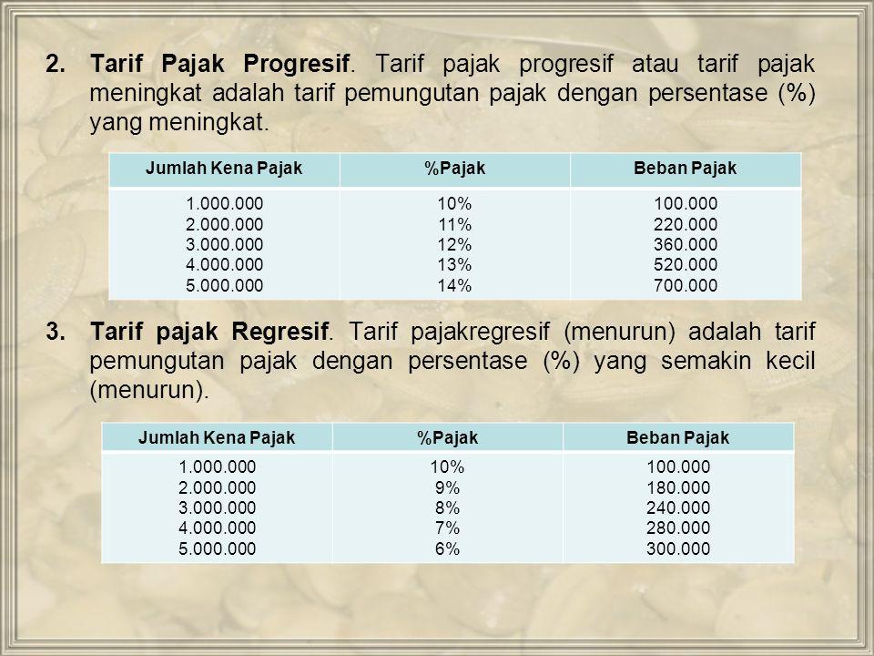 2.Tarif Pajak Progresif. Tarif pajak progresif atau tarif pajak meningkat adalah tarif pemungutan pajak dengan persentase (%) yang meningkat. 3.Tarif