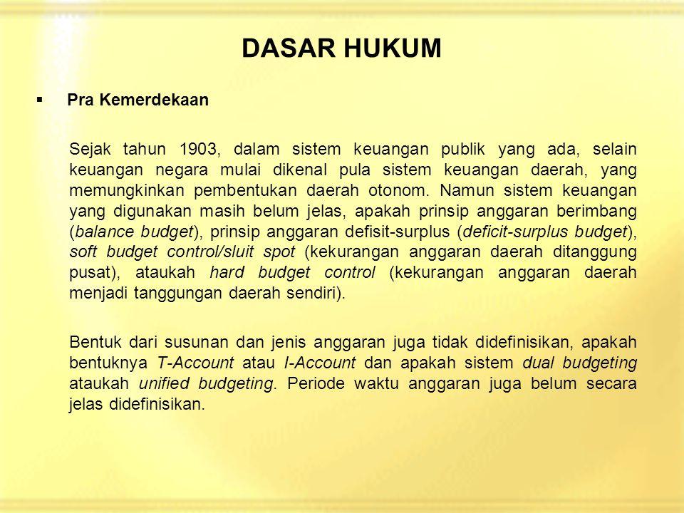 Kebijakan Fiskal Nasional