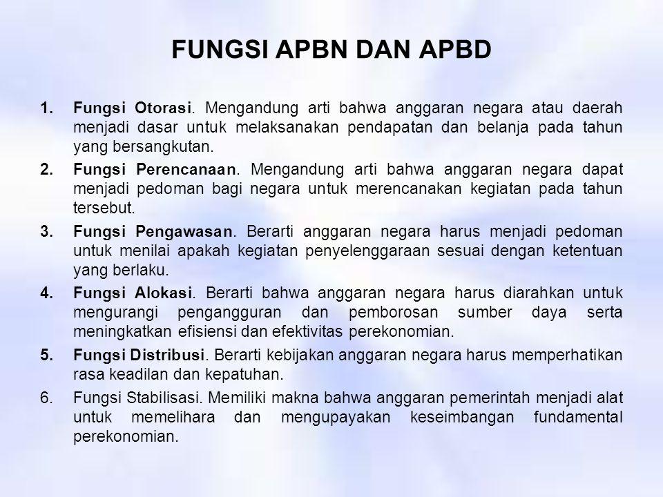 FUNGSI APBN DAN APBD 1.Fungsi Otorasi. Mengandung arti bahwa anggaran negara atau daerah menjadi dasar untuk melaksanakan pendapatan dan belanja pada