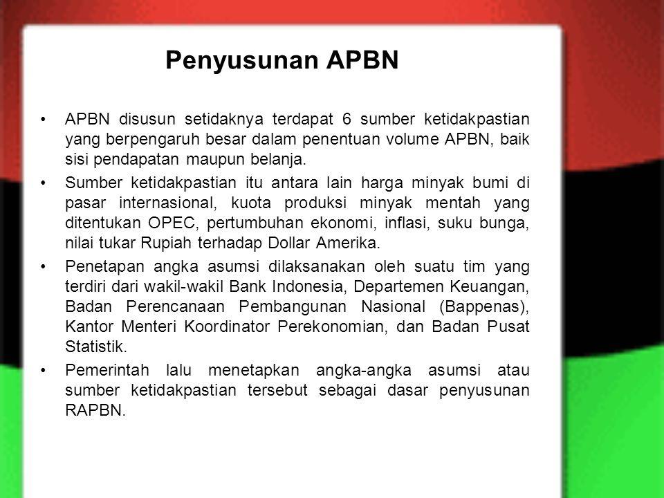 Penyusunan APBN APBN disusun setidaknya terdapat 6 sumber ketidakpastian yang berpengaruh besar dalam penentuan volume APBN, baik sisi pendapatan maup