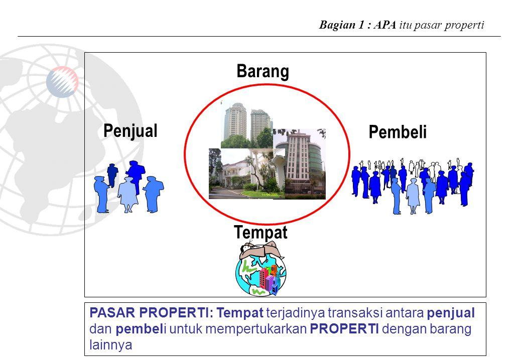 Bagian 1 : APA itu pasar properti Barang Pembeli Penjual Tempat PASAR : Tempat terjadinya transaksi antara penjual dan pembeli untuk mempertukarkan barang / jasa