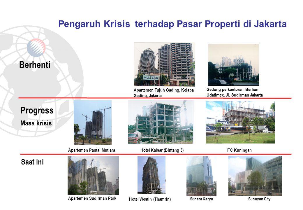 Pengaruh Krisis terhadap Pasar Properti di Jakarta Apartemen Tujuh Gading, Kelapa Gading, Jakarta Gedung perkantoran Berlian Udatimex, Jl.