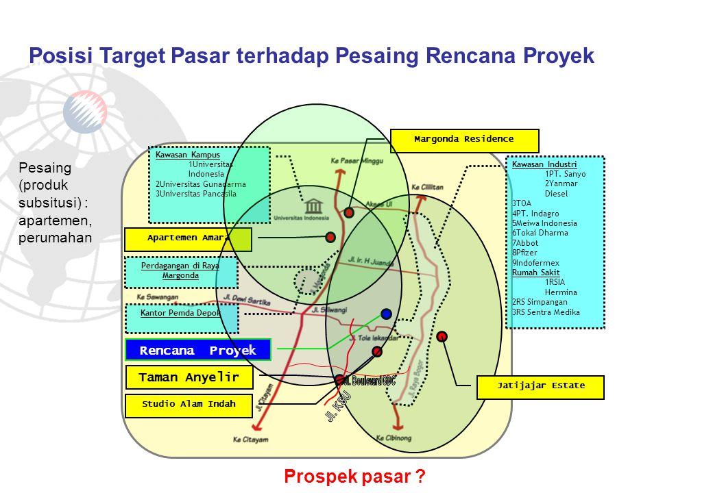 Rencana Proyek Taman Anyelir Studio Alam Indah Kawasan Industri 1PT.