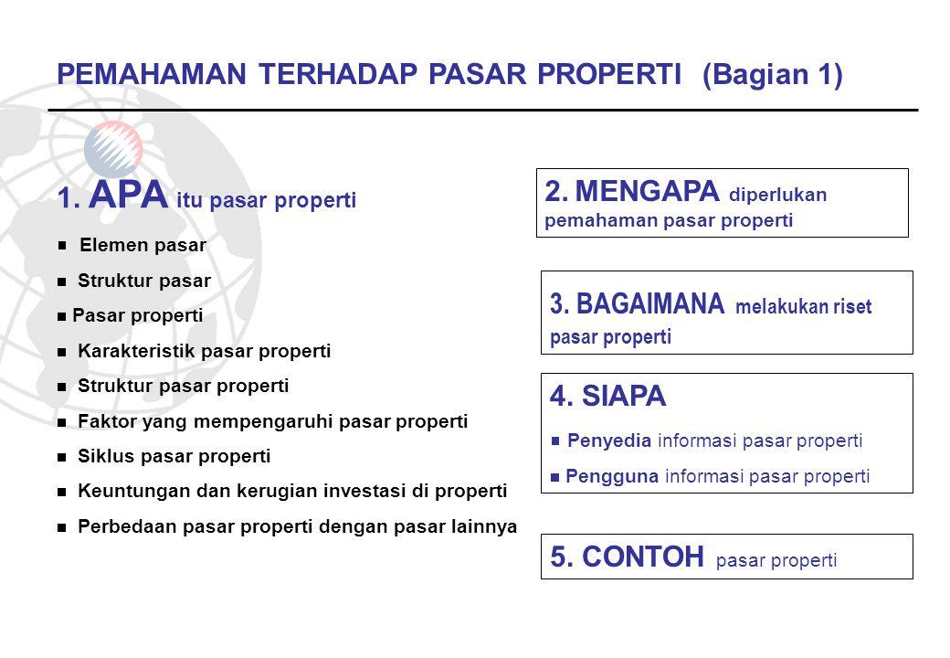 Ke Jakarta Lokasi Proyek Tol Jagorawi Sirkuit Sentul LOKASI TAPAK Ke Bogor Prospek pasar .