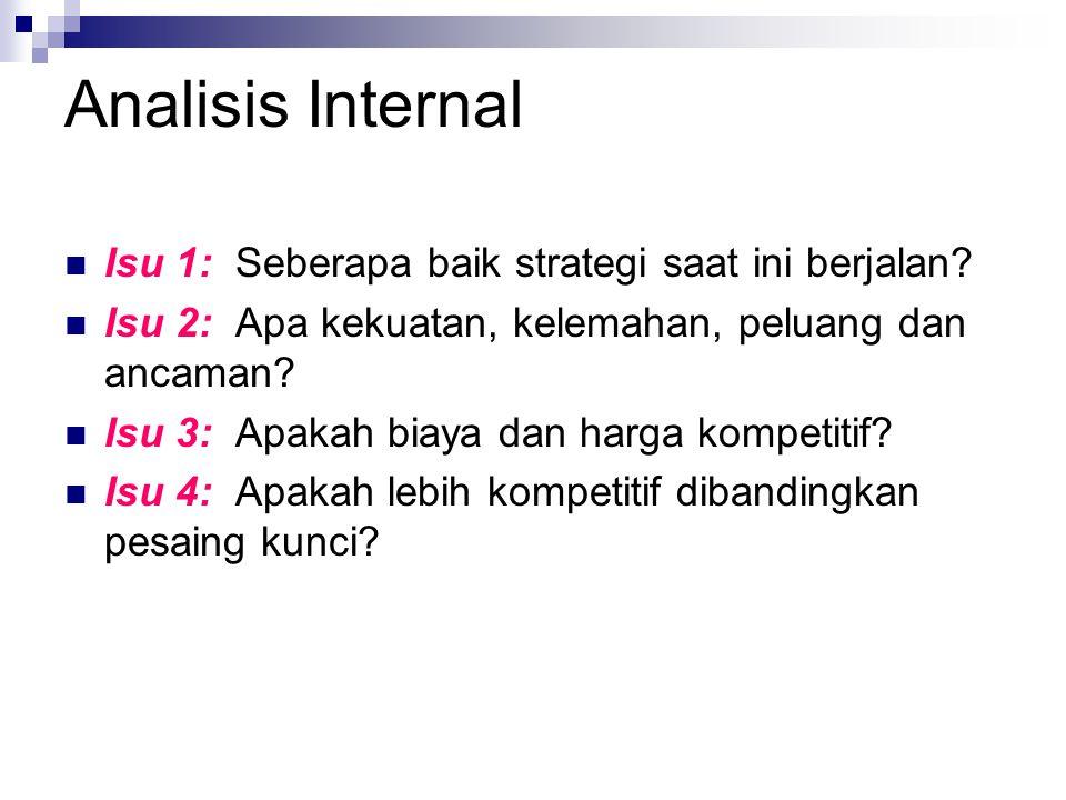 Analisis Internal Isu 1: Seberapa baik strategi saat ini berjalan? Isu 2: Apa kekuatan, kelemahan, peluang dan ancaman? Isu 3: Apakah biaya dan harga