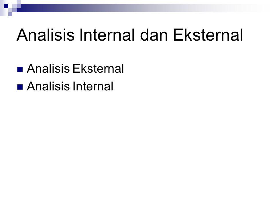 Analisis Internal dan Eksternal Analisis Eksternal Analisis Internal