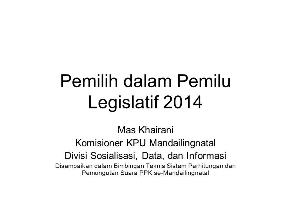 Dasar rujukan: UU NO.15 Tahun 2011 tentang Penyelenggara Pemilihan Umum UU No.