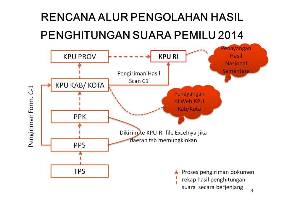 RENCANA ALUR PENGOLAHAN HASIL PENGHITUNGAN SUARA PEMILU 2014