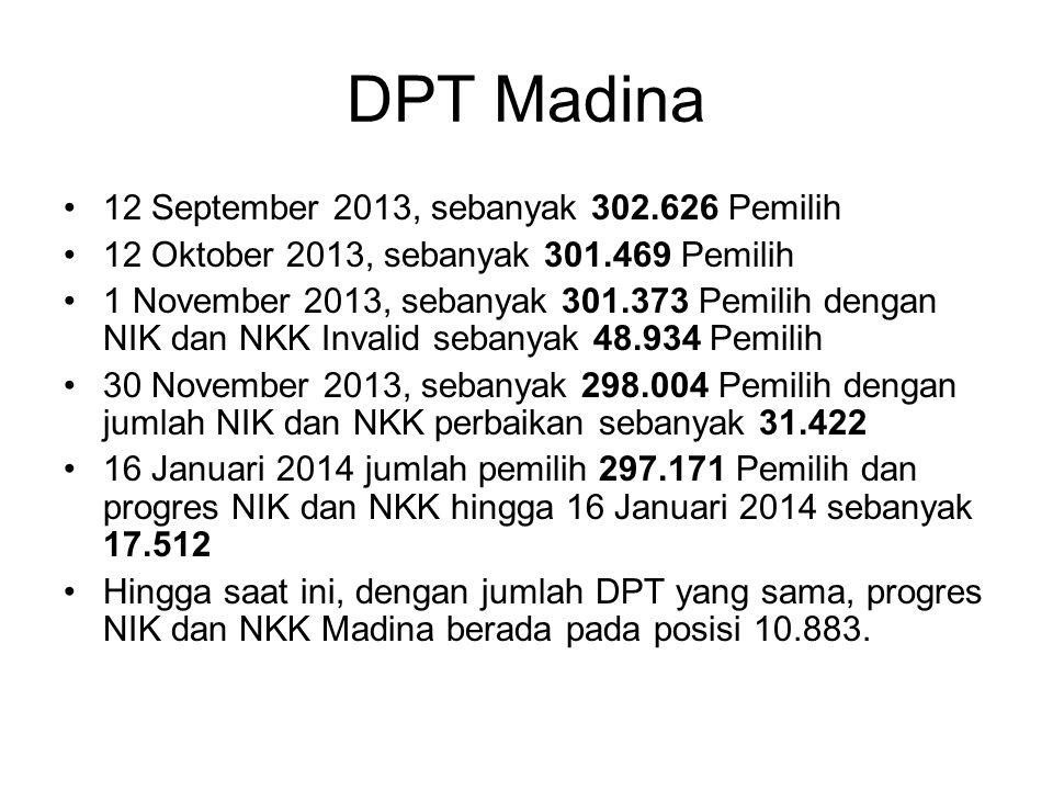 Upaya Penyempurnaan DPT Meski DPT telah ditetapkan, namun pemilih yang belum terdaftar masih memperoleh kesempatan untuk mendaftarkan diri sebagai pemilih Penyelenggara tetap berupaya menyisir pemilih yang namanya belum masuk dalam DPT sejak akhir Desember 2013.