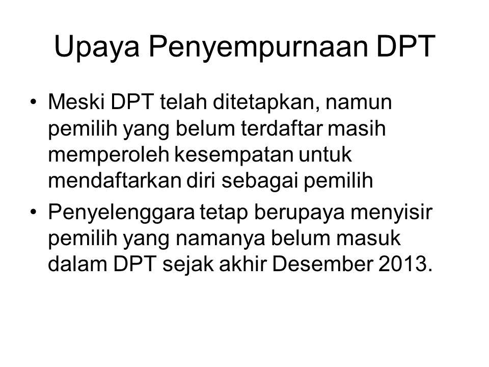 Istilah-Istilah Daftar Pemilih –DPS: Daftar Pemilih Sementara –DPSHP: Daftar Pemilih Sementara Hasil Perbaikan –DPT: Daftar Pemilih Tetap –Daftar Pemilih Khusus: pemilih yang tidak terdaftar dalam DPT dimasukkan dalam DPK –DPTb (Daftar Pemilih Tambahan): yaitu pemilih yang terdaftar di TPS asal menggunakan hak pilihnya di TPS lain jika masih ada sisa surat suara dalam TPS tersebut.