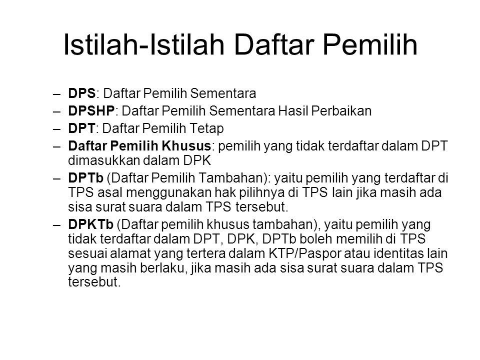 Daftar Pemilih Khusus Hingga 15 Maret ke depan, KPU Madina masih terus- menerus melakukan verifikasi calon DPK ke dalam sidalih.