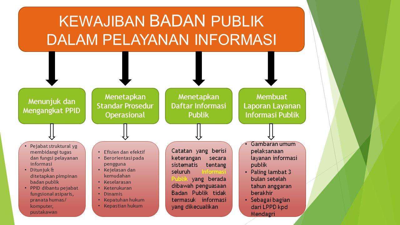 Permendagri No.35 Tahun 2010 Ps.