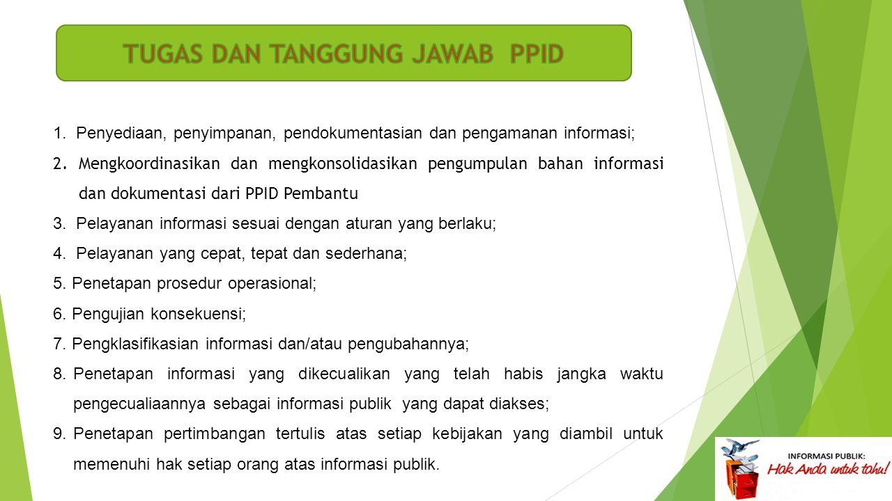 STANDAR OPERASIONAL PELAYANAN INFORMASI PUBLIK 1.