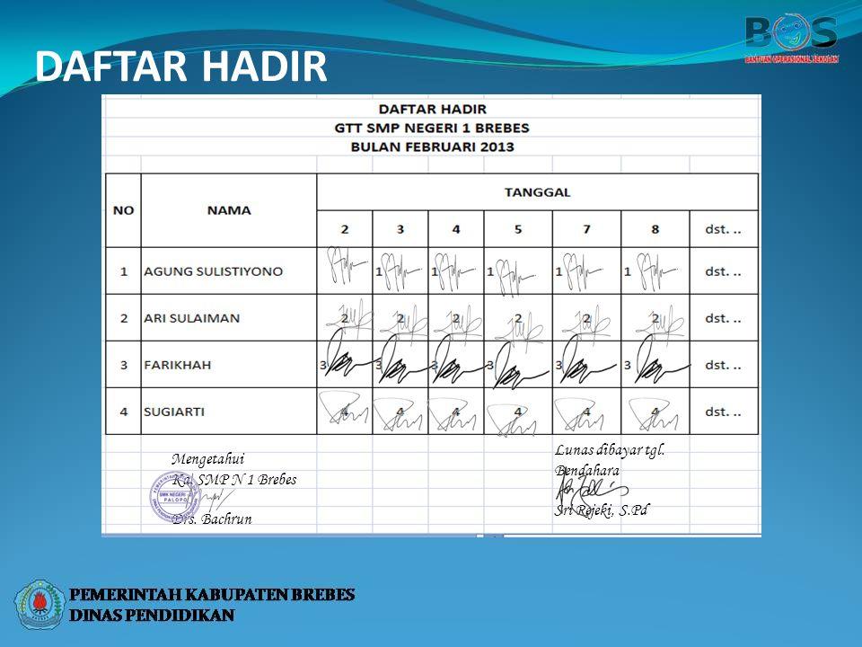 DAFTAR HADIR Lunas dibayar tgl. Bendahara Sri Rejeki, S.Pd Mengetahui Ka. SMP N 1 Brebes Drs. Bachrun