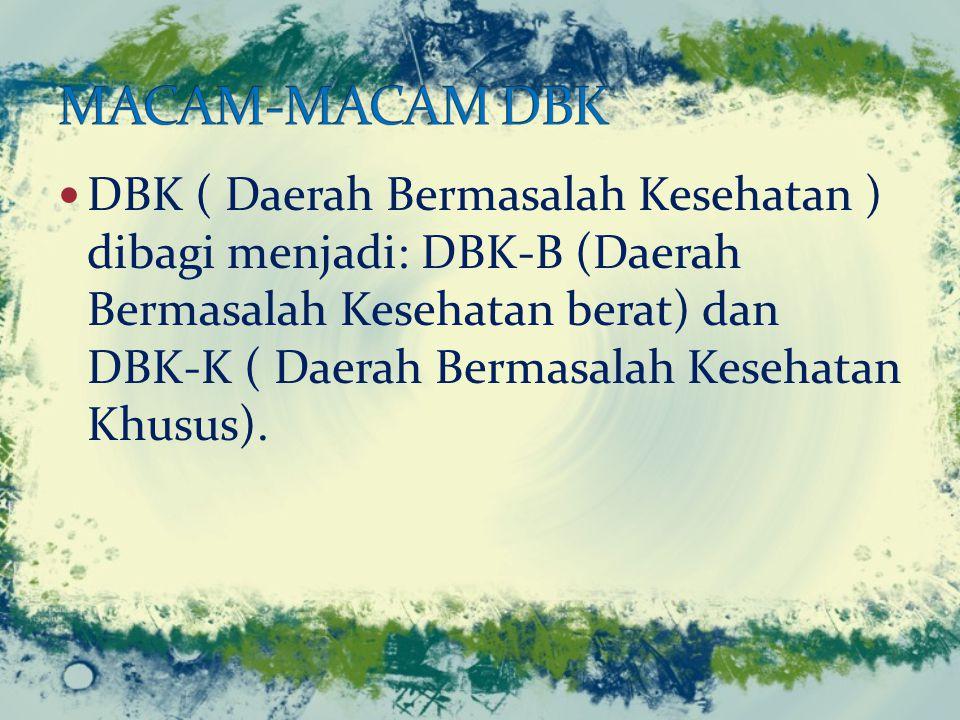 DBK ( Daerah Bermasalah Kesehatan ) dibagi menjadi: DBK-B (Daerah Bermasalah Kesehatan berat) dan DBK-K ( Daerah Bermasalah Kesehatan Khusus).