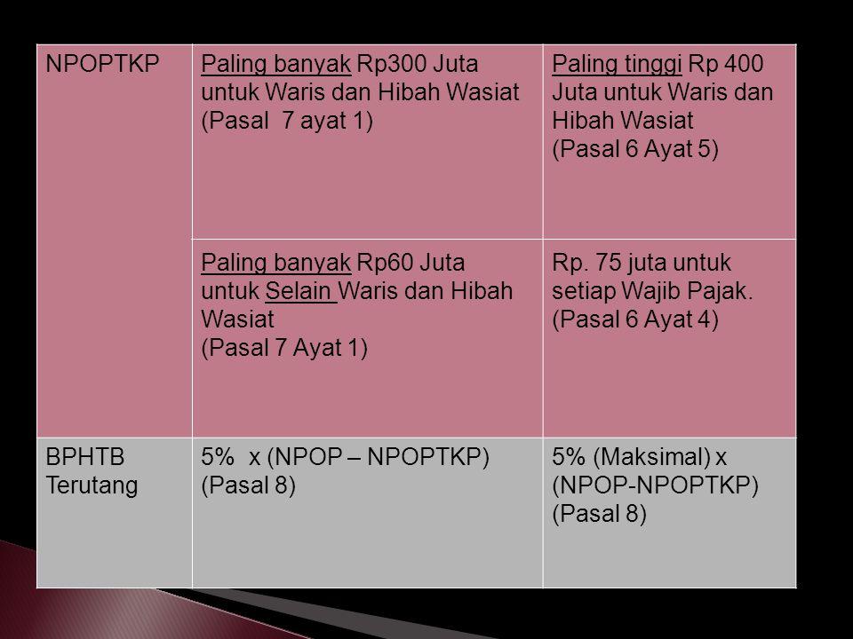 NPOPTKPPaling banyak Rp300 Juta untuk Waris dan Hibah Wasiat (Pasal 7 ayat 1) Paling banyak Rp60 Juta untuk Selain Waris dan Hibah Wasiat (Pasal 7 Aya