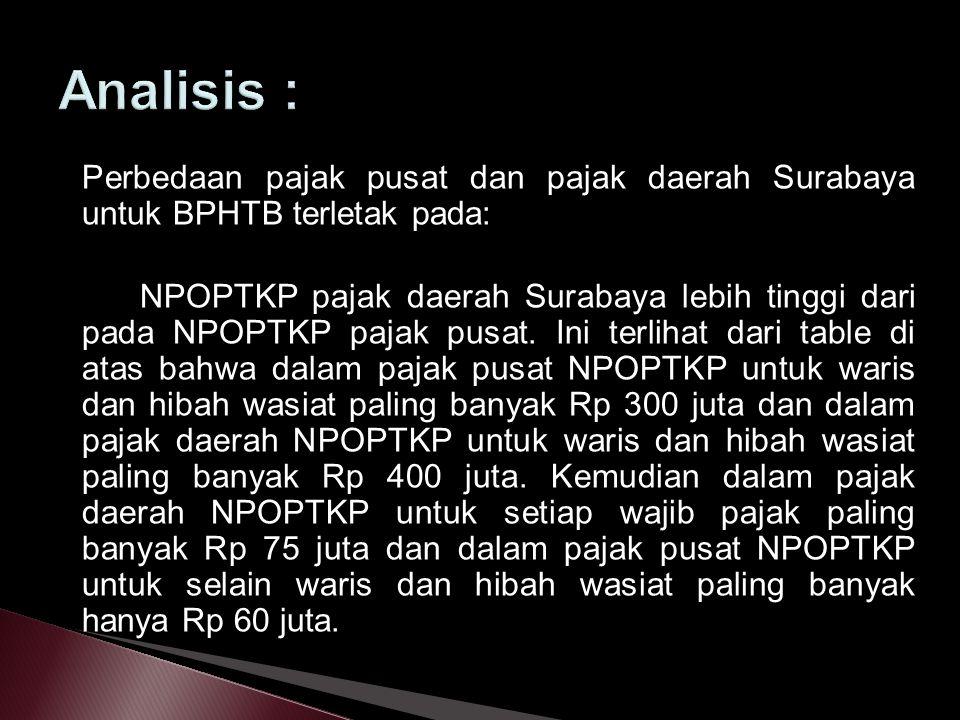 Perbedaan pajak pusat dan pajak daerah Surabaya untuk BPHTB terletak pada: NPOPTKP pajak daerah Surabaya lebih tinggi dari pada NPOPTKP pajak pusat. I
