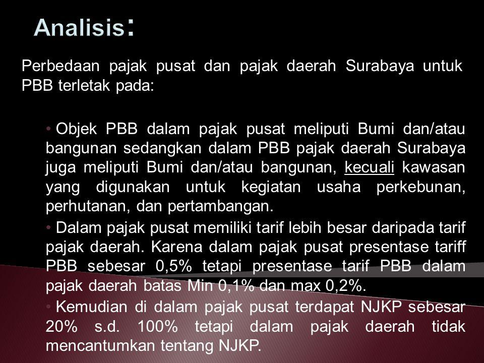 Perbedaan pajak pusat dan pajak daerah Surabaya untuk PBB terletak pada: Objek PBB dalam pajak pusat meliputi Bumi dan/atau bangunan sedangkan dalam P