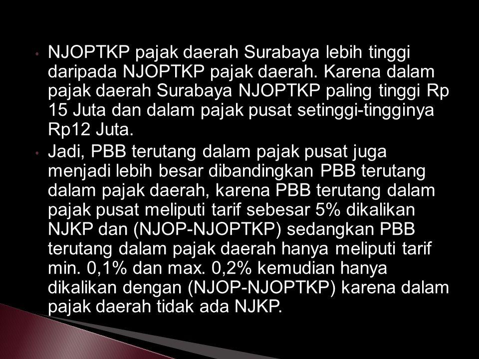 NJOPTKP pajak daerah Surabaya lebih tinggi daripada NJOPTKP pajak daerah. Karena dalam pajak daerah Surabaya NJOPTKP paling tinggi Rp 15 Juta dan dala
