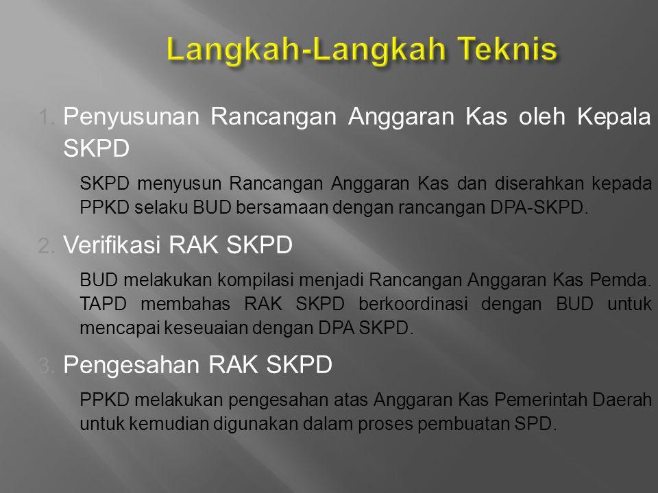 Langkah-Langkah Teknis  Penyusunan Rancangan Anggaran Kas oleh Kepala SKPD SKPD menyusun Rancangan Anggaran Kas dan diserahkan kepada PPKD selaku BU
