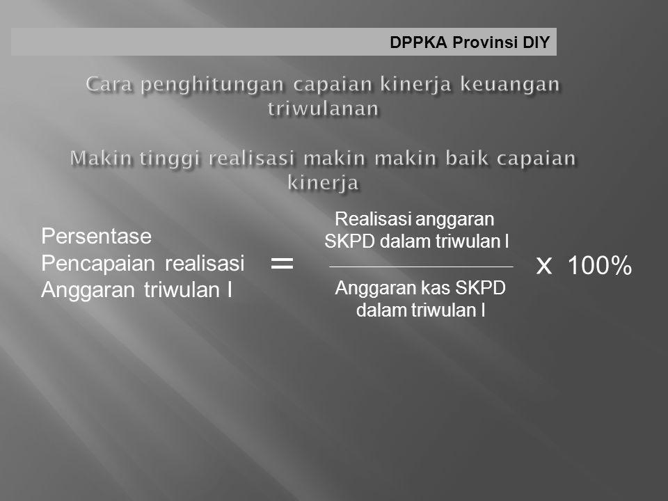 Persentase Pencapaian realisasi Anggaran triwulan I = Realisasi anggaran SKPD dalam triwulan I Anggaran kas SKPD dalam triwulan I x 100% DPPKA Provins