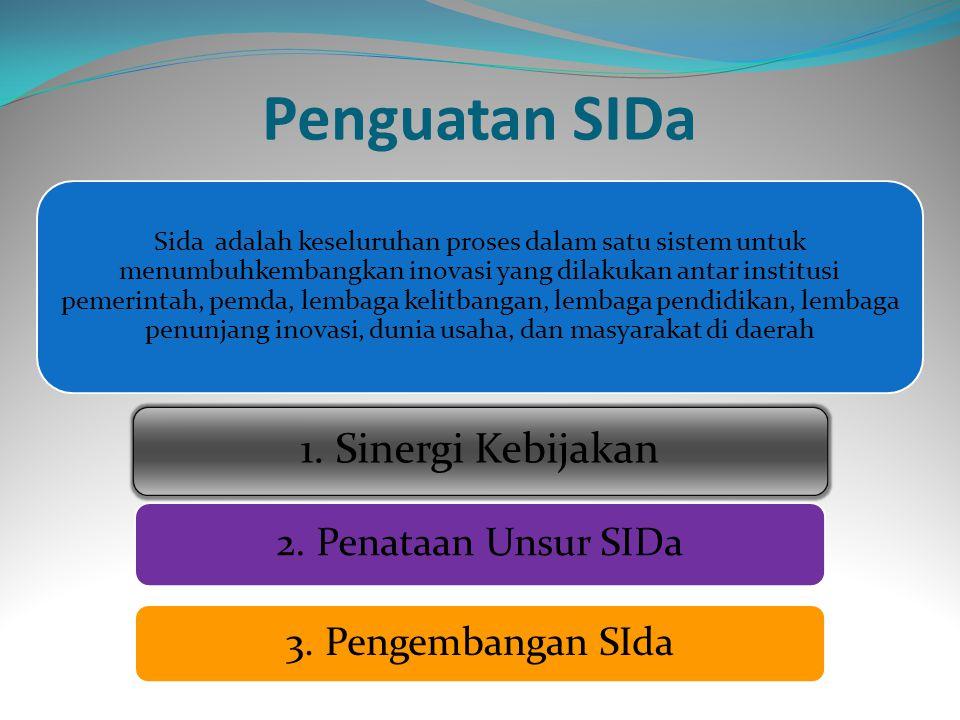 Penguatan SIDa Sida adalah keseluruhan proses dalam satu sistem untuk menumbuhkembangkan inovasi yang dilakukan antar institusi pemerintah, pemda, lembaga kelitbangan, lembaga pendidikan, lembaga penunjang inovasi, dunia usaha, dan masyarakat di daerah 1.