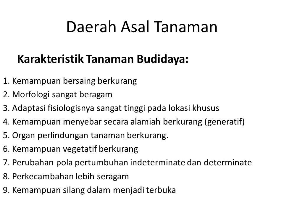 Sentra Primer Daerah Asal Tanaman 5.