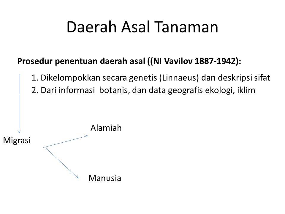 Daerah Asal Tanaman Prosedur penentuan daerah asal ((NI Vavilov 1887-1942): 1. Dikelompokkan secara genetis (Linnaeus) dan deskripsi sifat 2. Dari inf